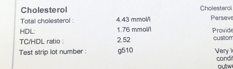 Cholesterol Results